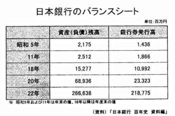 日本銀行のバランスシート.jpg