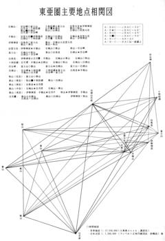 東亜圏主要地点相関図.jpg